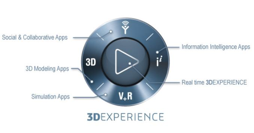 3DEXPERIENCE Platform 2019x
