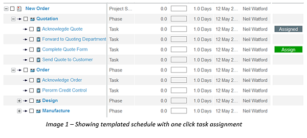 Image 1 – Showing templated schedule with one click task assignment